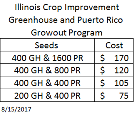 Dicamba Pricing.png